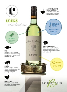 Bordeaux-Wine-and-food-pairing-InfoGraphic-front