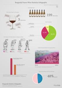 burgundy-wine-statistics-infographic-2012