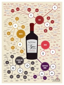 Different-Types-of-Wine-Print