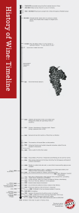 History-of-wine-timeline-by-Wine-Folly
