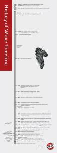 History-of-wine-timeline-by-Wine-Folly