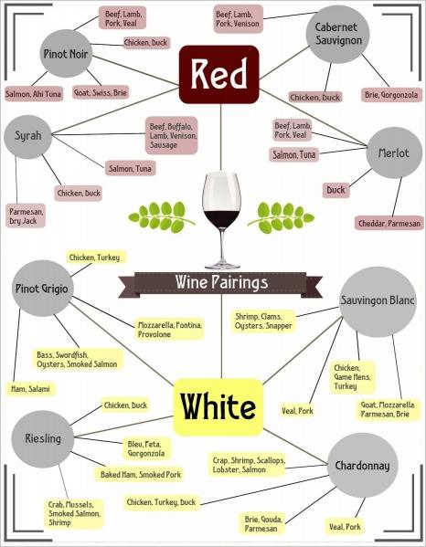 Wine_Pairings_Tip