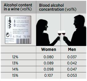 women_men_alcohol